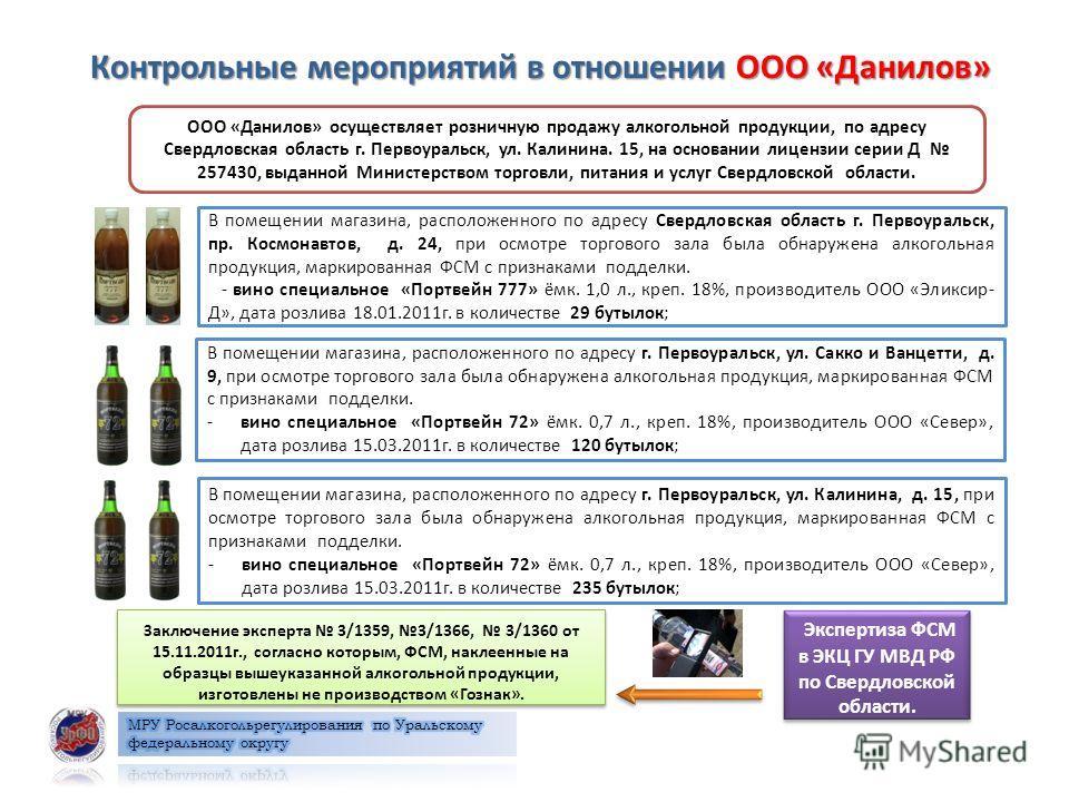 Контрольные мероприятий в отношении ООО «Данилов» ООО «Данилов» осуществляет розничную продажу алкогольной продукции, по адресу Свердловская область г. Первоуральск, ул. Калинина. 15, на основании лицензии серии Д 257430, выданной Министерством торго