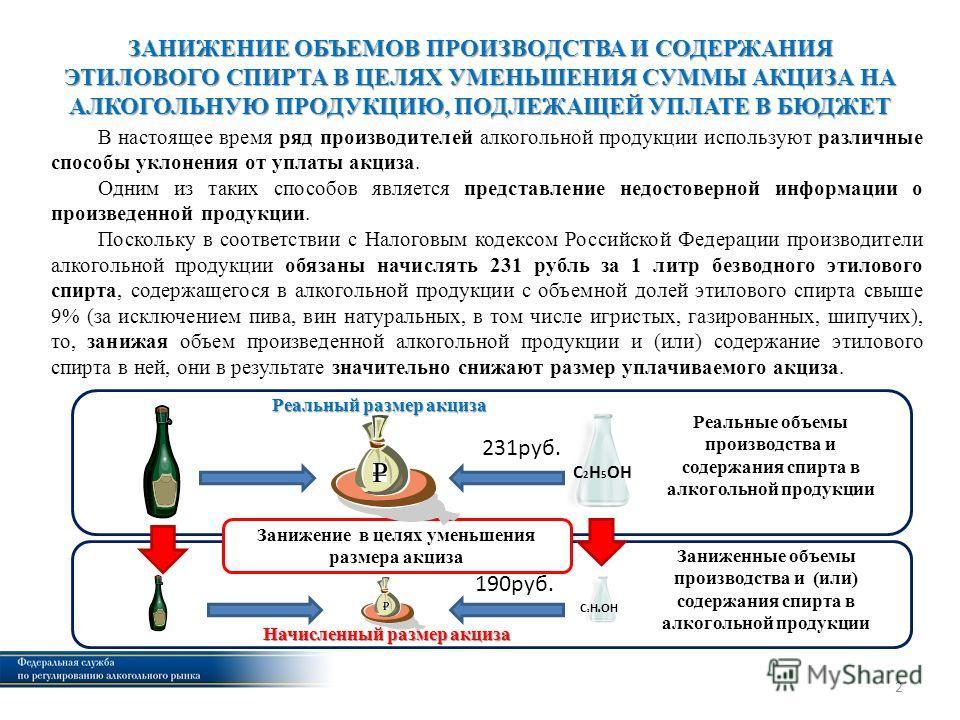 В настоящее время ряд производителей алкогольной продукции используют различные способы уклонения от уплаты акциза. Одним из таких способов является представление недостоверной информации о произведенной продукции. Поскольку в соответствии с Налоговы
