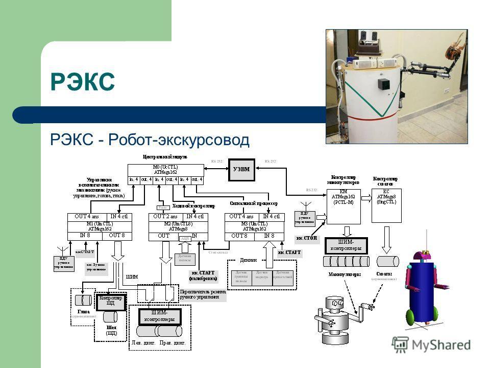 РЭКС РЭКС - Робот-экскурсовод