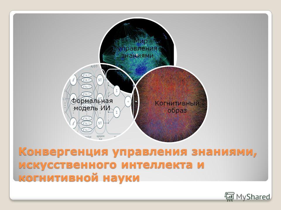 Конвергенция управления знаниями, искусственного интеллекта и когнитивной науки