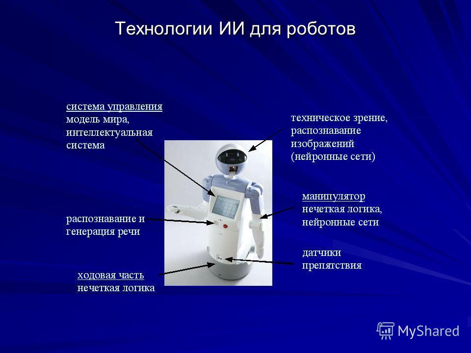 Технологии ИИ для роботов