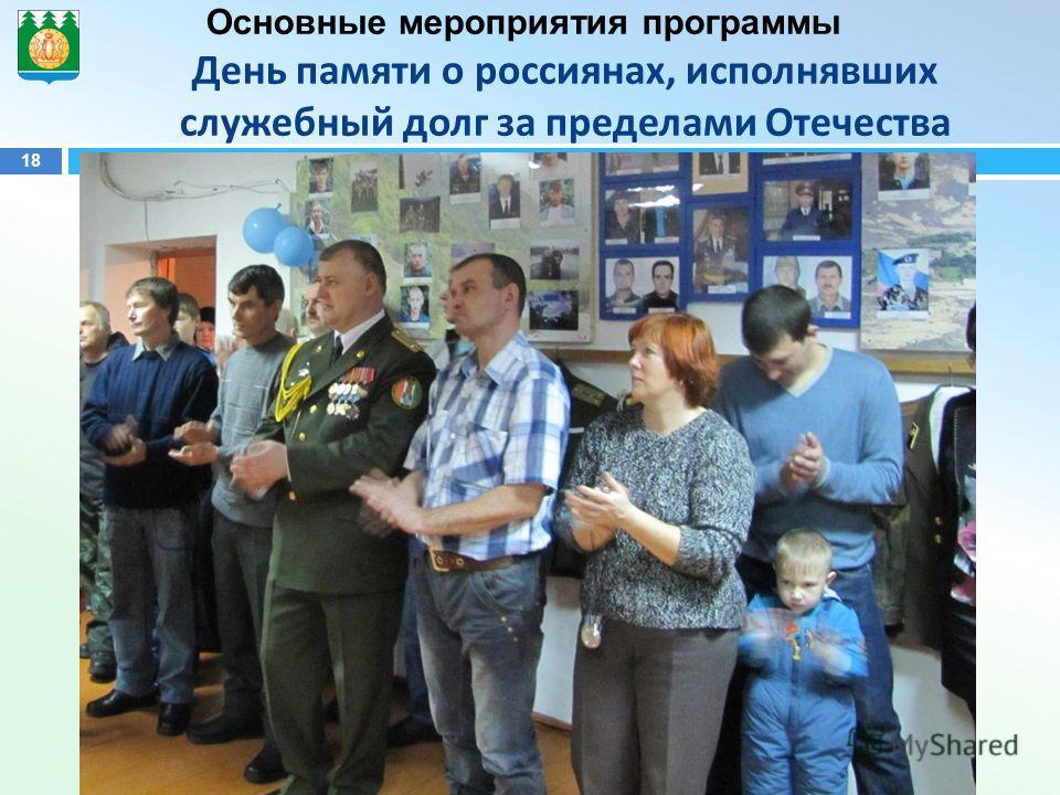 18 Основные мероприятия программы День памяти о россиянах, исполнявших служебный долг за пределами Отечества