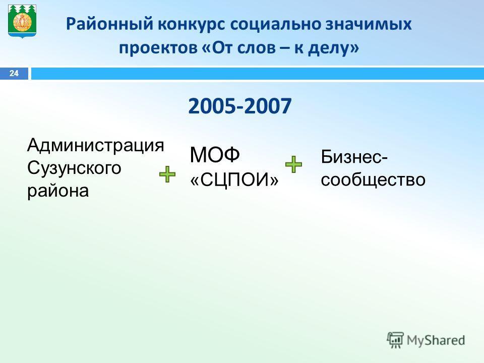 24 Районный конкурс социально значимых проектов « От слов – к делу » Администрация Сузунского района МОФ «СЦПОИ» 2005-2007 Бизнес- сообщество