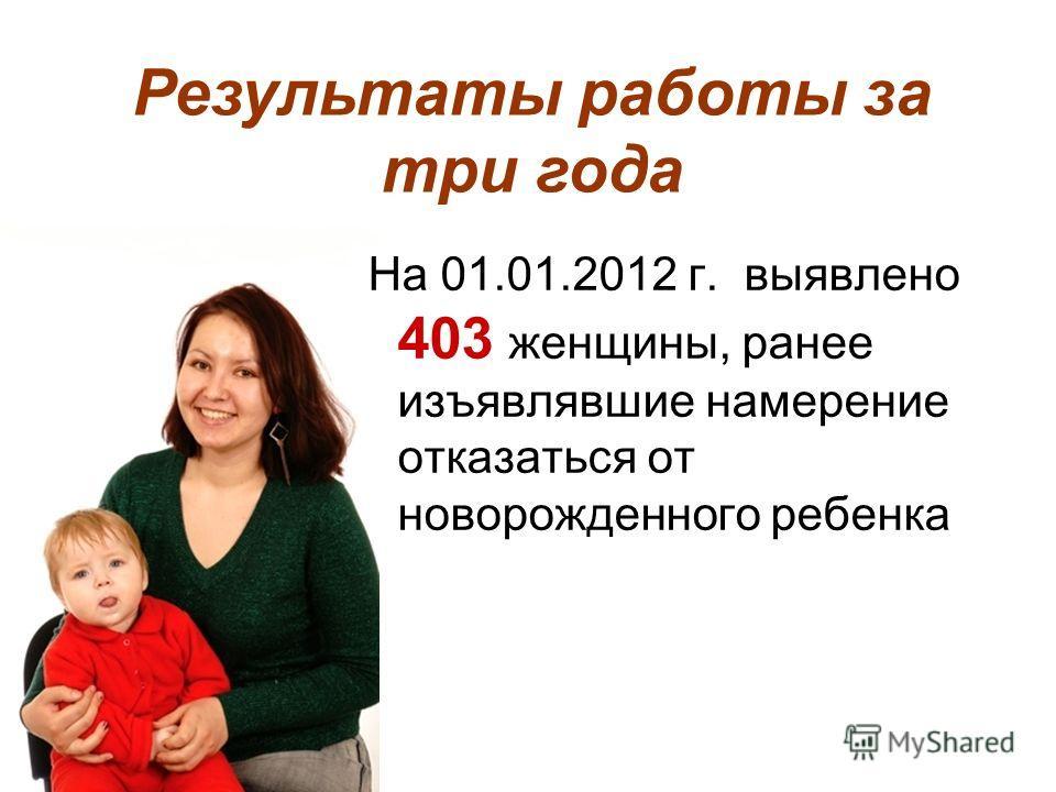 На 01.01.2012 г. выявлено 403 женщины, ранее изъявлявшие намерение отказаться от новорожденного ребенка Результаты работы за три года