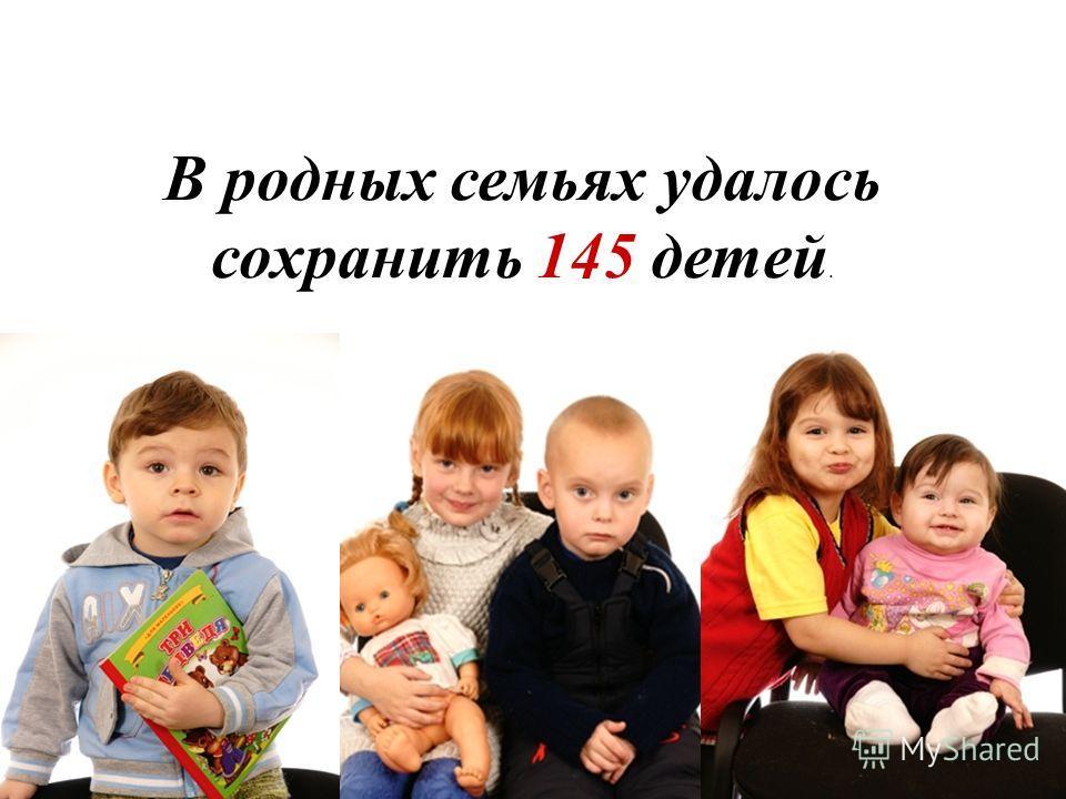 В родных семьях удалось сохранить 145 детей.