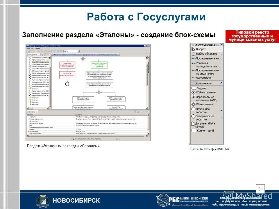 ЗАО « АКГ « Развитие бизнес-систем » тел.: +7 (495) 967 6838 факс: +7 (495) 967 6843 сайт: http://www.rbsys.ru e-mail: common@rbsys.ru НОВОСИБИРСК 31 Работа с Госуслугами Типовой реестр государственных и муниципальных услуг Заполнение раздела «Эталон