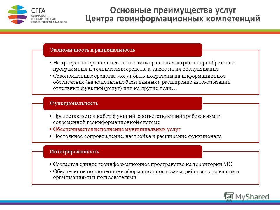 Основные преимущества услуг Центра геоинформационных компетенций Не требует от органов местного самоуправления затрат на приобретение программных и технических средств, а также на их обслуживание Сэкономленные средства могут быть потрачены на информа