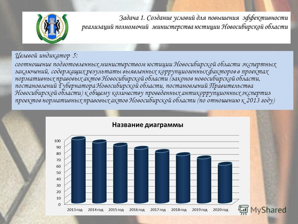 Целевой индикатор 5: соотношение подготовленных министерством юстиции Новосибирской области экспертных заключений, содержащих результаты выявленных коррупциогенных факторов в проектах нормативных правовых актов Новосибирской области (законов новосиби