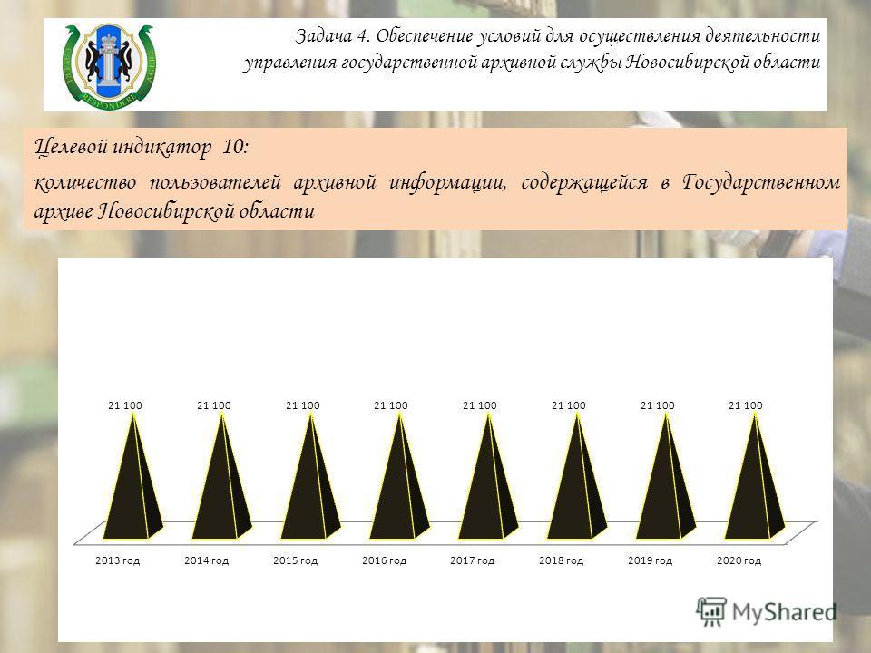 Задача 4. Обеспечение условий для осуществления деятельности управления государственной архивной службы Новосибирской области Целевой индикатор 10: количество пользователей архивной информации, содержащейся в Государственном архиве Новосибирской обла