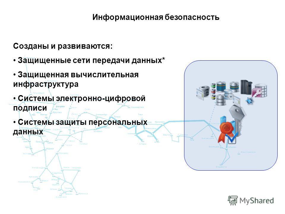Информационная безопасность Созданы и развиваются: Защищенные сети передачи данных* Защищенная вычислительная инфраструктура Системы электронно-цифровой подписи Системы защиты персональных данных