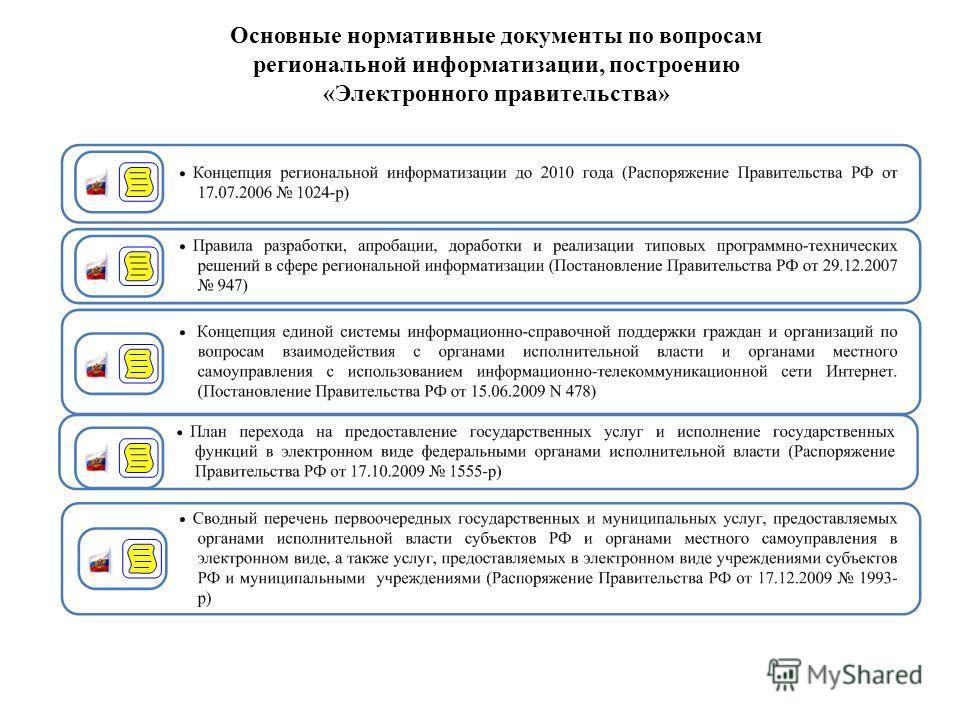Основные нормативные документы по вопросам региональной информатизации, построению «Электронного правительства»