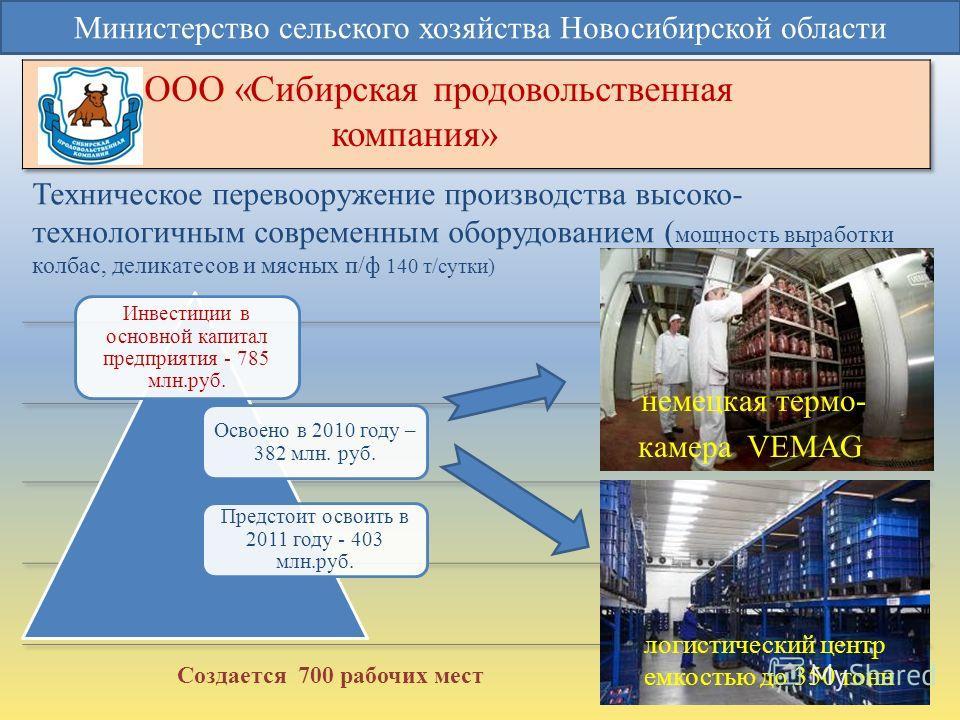 Инвестиции в основной капитал предприятия - 785 млн.руб. Предстоит освоить в 2011 году - 403 млн.руб. Освоено в 2010 году – 382 млн. руб. Создается 700 рабочих мест немецкая термо- камера VEMAG логистический центр емкостью до 350 тонн Министерство се
