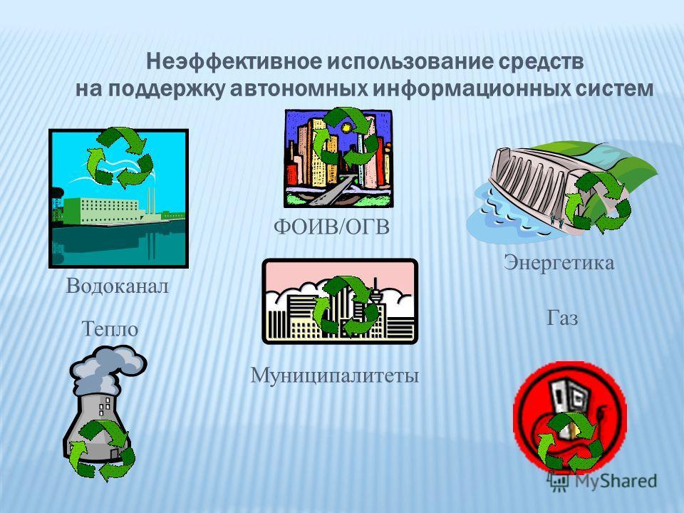 Газ Тепло Энергетика Водоканал Муниципалитеты ФОИВ/ОГВ Неэффективное использование средств на поддержку автономных информационных систем