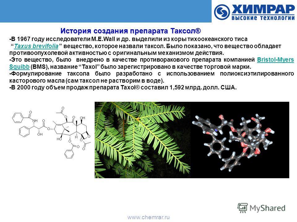 Коммерческая тайна www.chemrar.ru История создания препарата Таксол® -В 1967 году исследователи M.E.Wall и др. выделили из коры тихоокеанского тиса Taxus brevifolia вещество, которое назвали таксол. Было показано, что вещество обладаетTaxus brevifoli