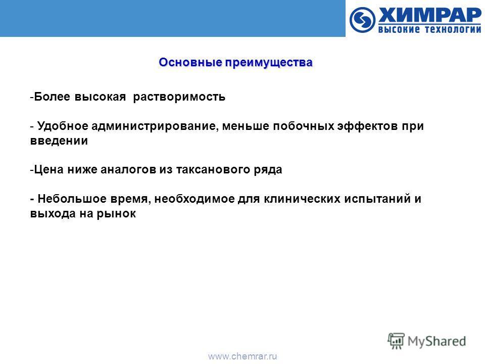 Коммерческая тайна www.chemrar.ru Основные преимущества -Более высокая растворимость - Удобное администрирование, меньше побочных эффектов при введении -Цена ниже аналогов из таксанового ряда - Небольшое время, необходимое для клинических испытаний и