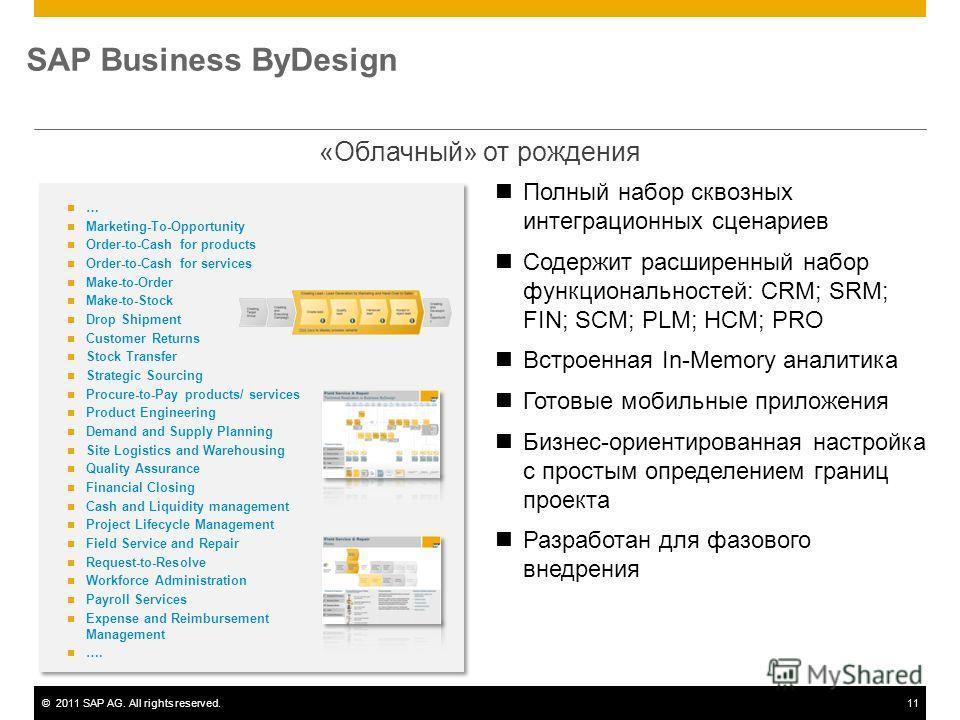 ©2011 SAP AG. All rights reserved.11 SAP Business ByDesign «Облачный» от рождения Полный набор сквозных интеграционных сценариев Содержит расширенный набор функциональностей: CRM; SRM; FIN; SCM; PLM; HCM; PRO Встроенная In-Memory аналитика Готовые мо