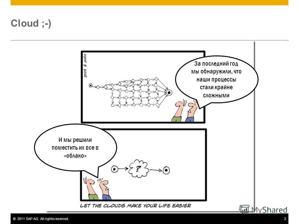 ©2011 SAP AG. All rights reserved.2 Cloud ;-) За последний год мы обнаружили, что наши процессы стали крайне сложными И мы решили поместить их все в «облако»