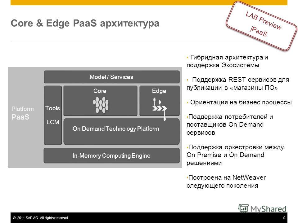 ©2011 SAP AG. All rights reserved.9 Core & Edge PaaS архитектура Гибридная архитектура и поддержка Экосистемы Поддержка REST сервисов для публикации в «магазины ПО» Ориентация на бизнес процессы Поддержка потребителей и поставщиков On Demand сервисов