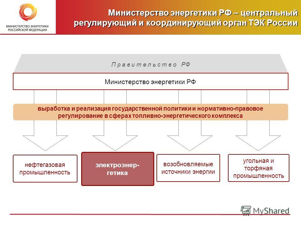 Министерство энергетики РФ – центральный регулирующий и координирующий орган ТЭК России электроэнер- гетика угольная и торфяная промышленность нефтегазовая промышленность П р а в и т е л ь с т в о РФ Министерство энергетики РФ возобновляемые источник