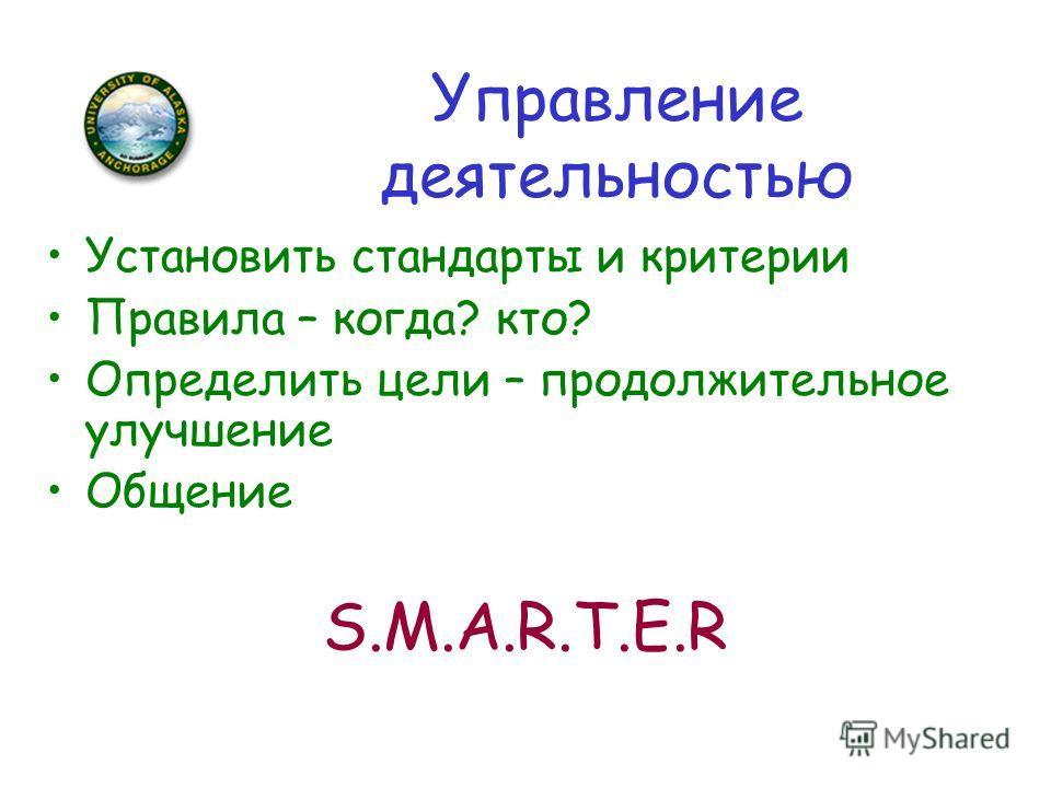 Управление деятельностью Установить стандарты и критерии Правила – когда? кто? Определить цели – продолжительное улучшение Общение S.M.A.R.T.E.R