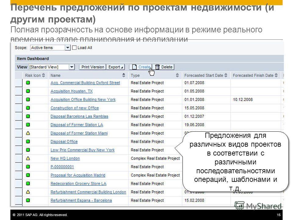 ©2011 SAP AG. All rights reserved.15 Перечень предложений по проектам недвижимости (и другим проектам) Полная прозрачность на основе информации в режиме реального времени на этапе планирования и реализации Предложения для различных видов проектов в с