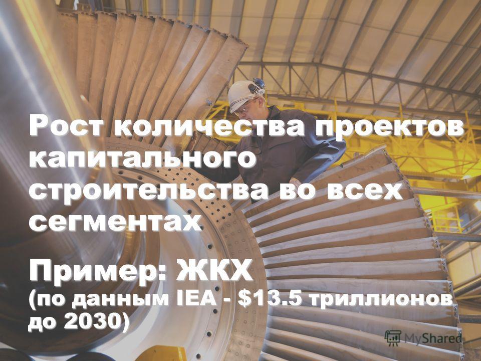 ©2011 SAP AG. All rights reserved.2 Рост количества проектов капитального строительства во всех сегментах Пример: ЖКХ (по данным IEA - $13.5 триллионов до 2030)