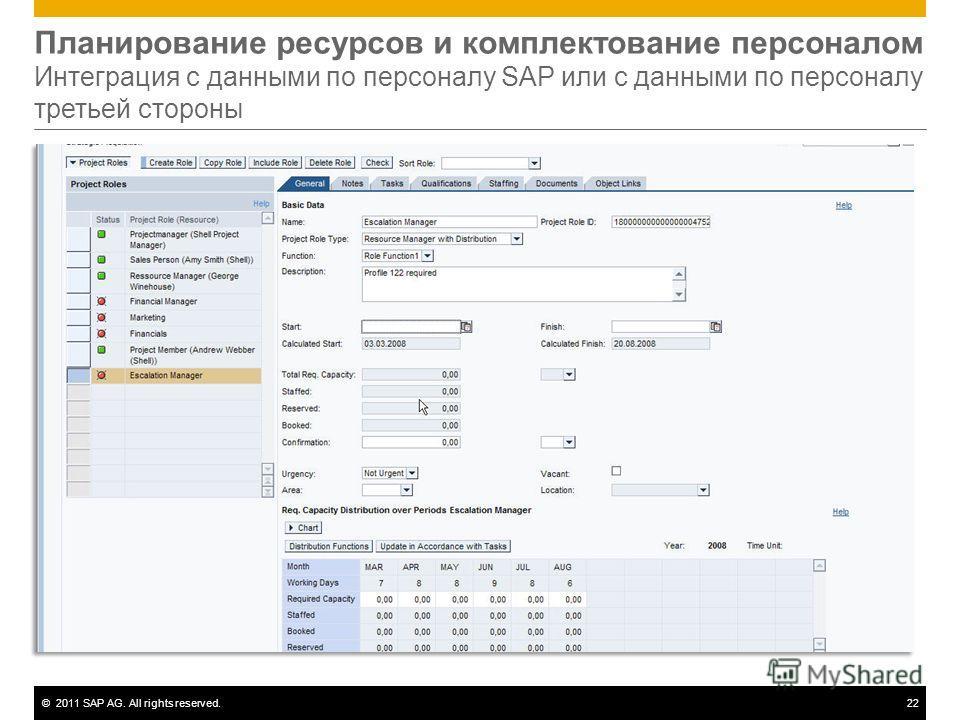 ©2011 SAP AG. All rights reserved.22 Планирование ресурсов и комплектование персоналом Интеграция с данными по персоналу SAP или с данными по персоналу третьей стороны