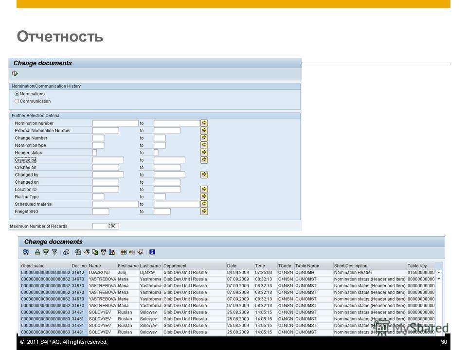 ©2011 SAP AG. All rights reserved.30 Отчетность