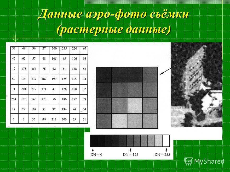 Данные аэро-фото сьёмки (растерные данные)