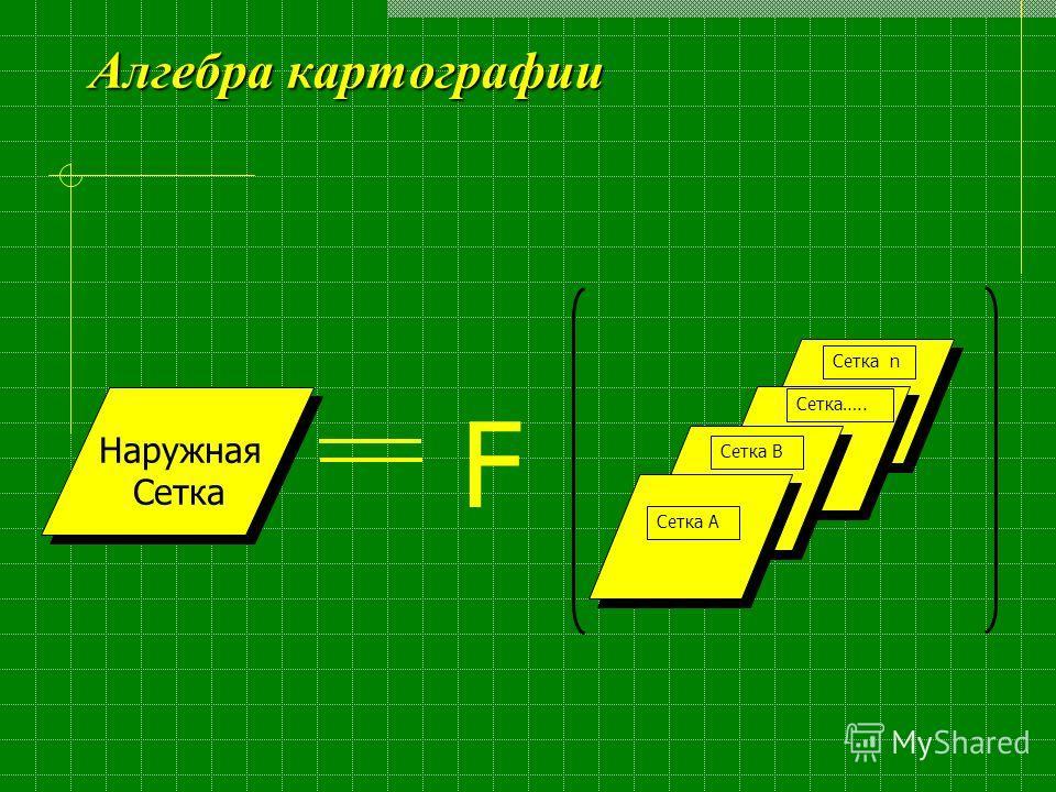 Алгебра картографии Сетка n Сетка….. Сетка B Сетка A F Наружная Сетка
