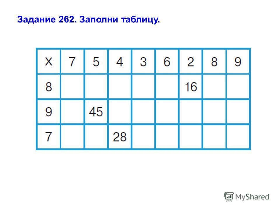 Задание 262. Заполни таблицу.