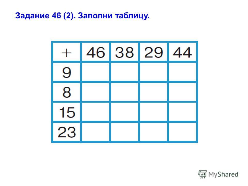 Задание 46 (2). Заполни таблицу.