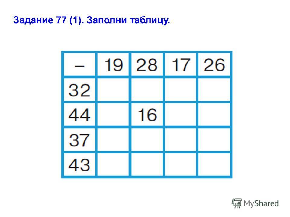 Задание 77 (1). Заполни таблицу.