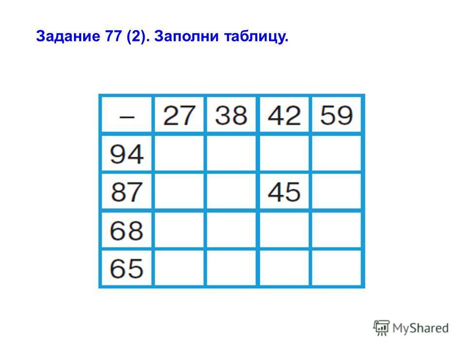 Задание 77 (2). Заполни таблицу.