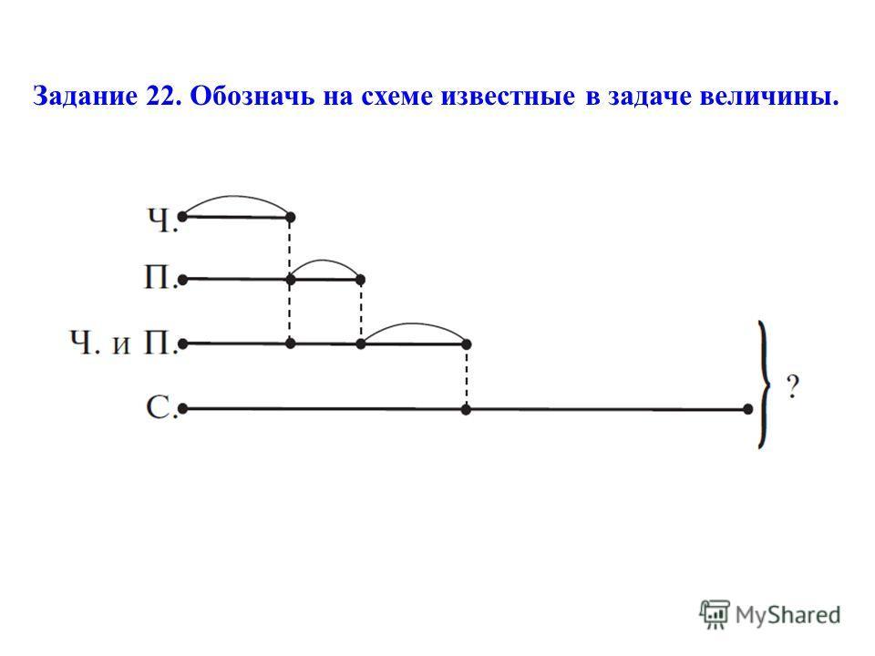 Задание 22. Обозначь на схеме известные в задаче величины.