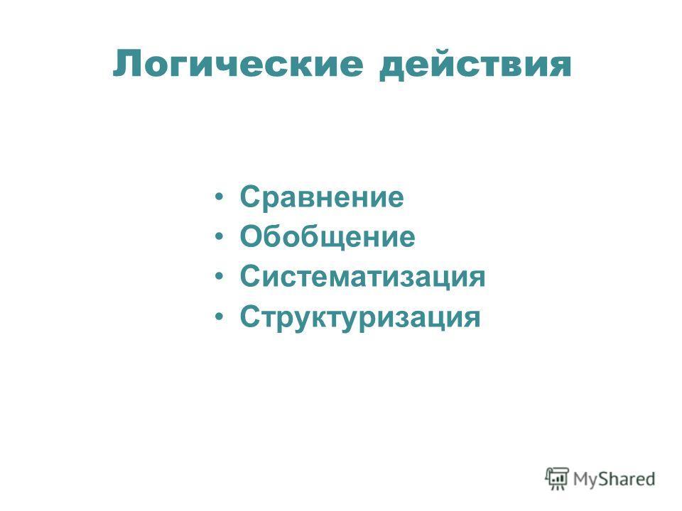 Логические действия Сравнение Обобщение Систематизация Структуризация