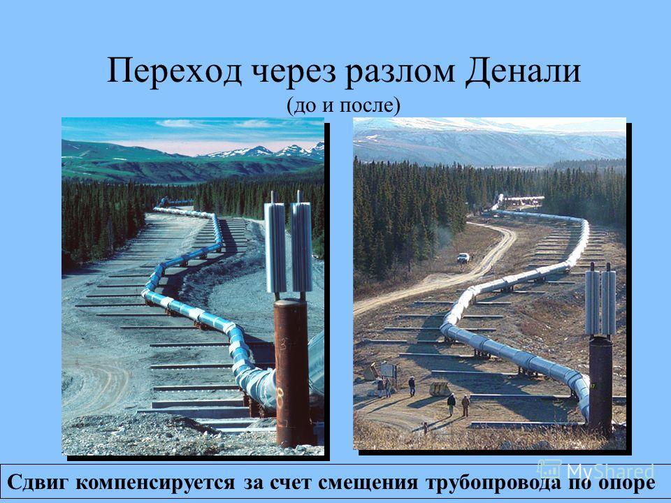 Переход через разлом Денали (до и после) Сдвиг компенсируется за счет смещения трубопровода по опоре