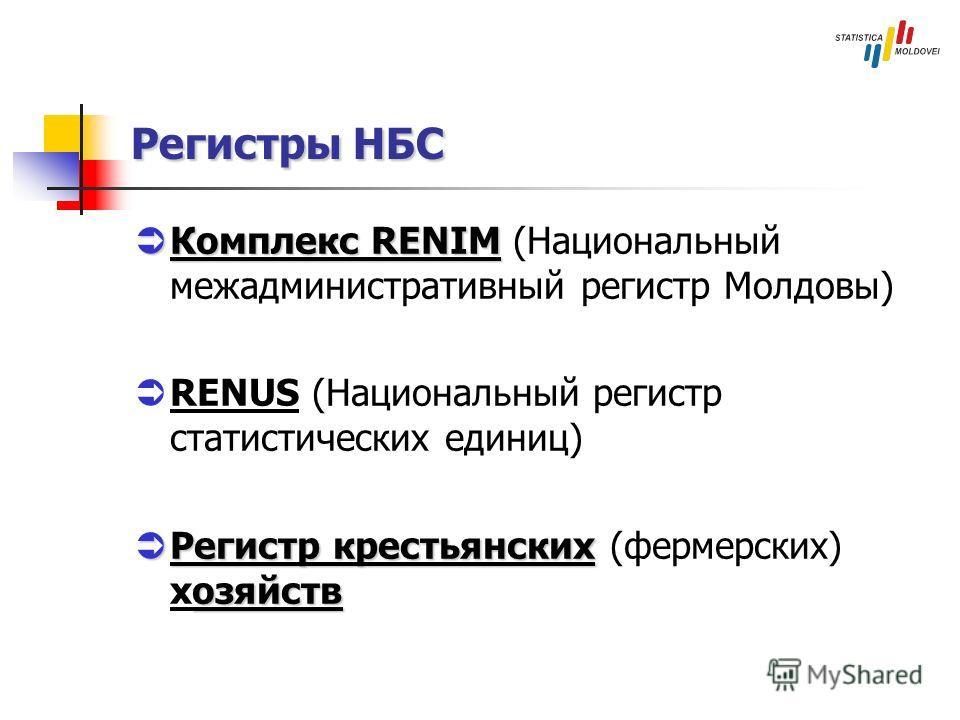 Регистры НБС Комплекс RENIM Комплекс RENIM (Национальный межадминистративный регистр Молдовы) RENUS (Национальный регистр статистических единиц) Регистр крестьянских озяйств Регистр крестьянских (фермерских) хозяйств