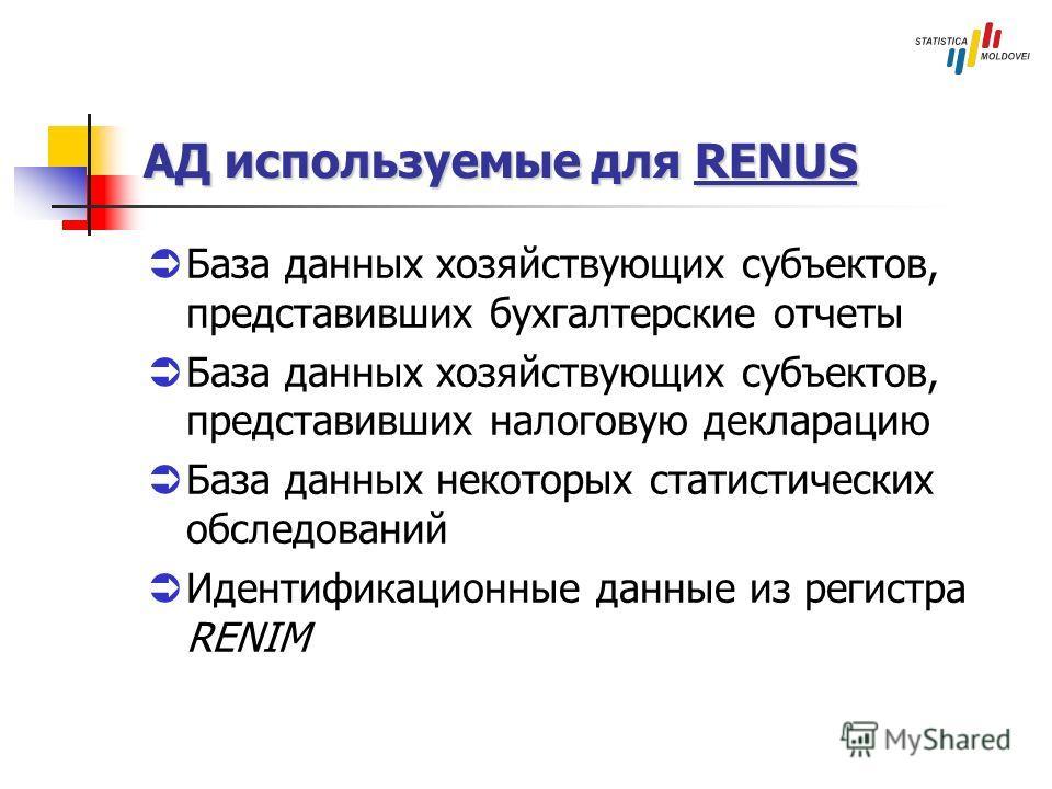 АД используемые для RENUS База данных хозяйствующих субъектов, представивших бухгалтерские отчеты База данных хозяйствующих субъектов, представивших налоговую декларацию База данных некоторых статистических обследований Идентификационные данные из ре