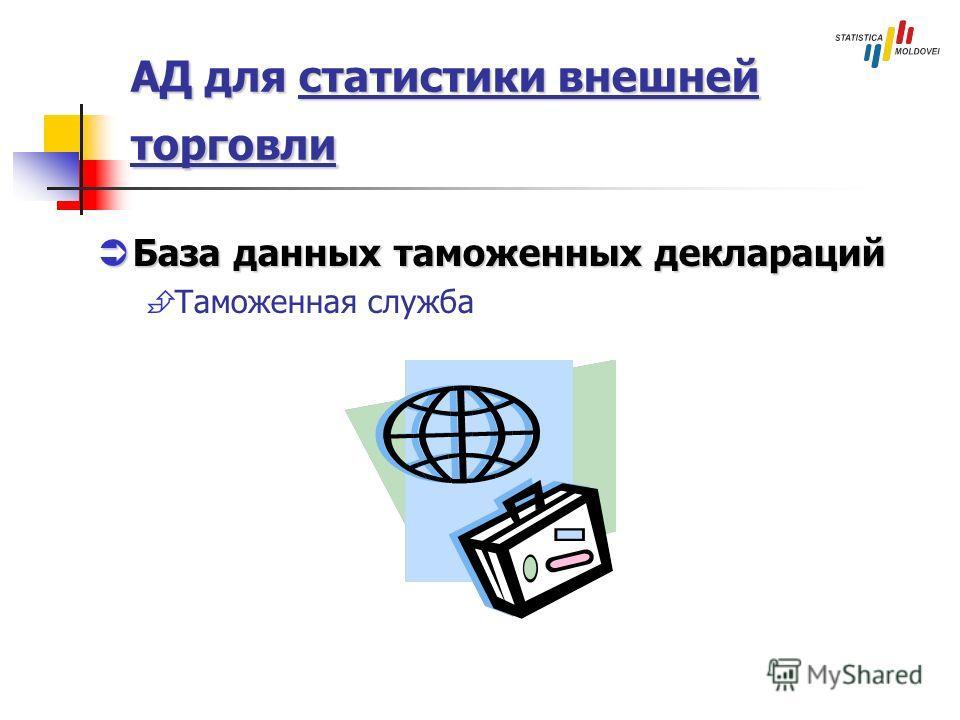 АД для статистики внешней торговли База данных таможенных деклараций База данных таможенных деклараций Таможенная служба