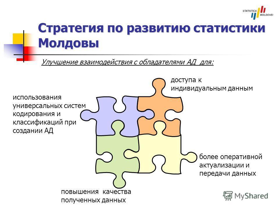 Стратегия по развитию статистики Молдовы Улучшение взаимодействия с обладателями АД для: повышения качества полученных данных более оперативной актуализации и передачи данных доступа к индивидуальным данным использования универсальных систем кодирова
