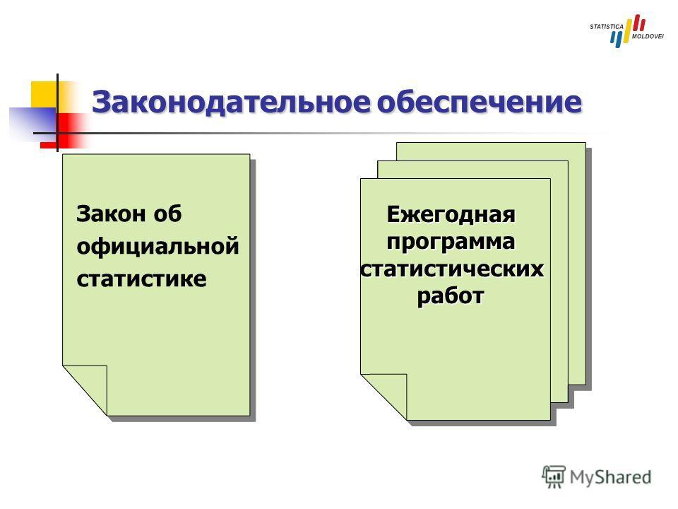 Законодательное обеспечение ЕжегоднаяпрограммастатистическихработЕжегоднаяпрограммастатистическихработ Закон об официальной статистике Закон об официальной статистике
