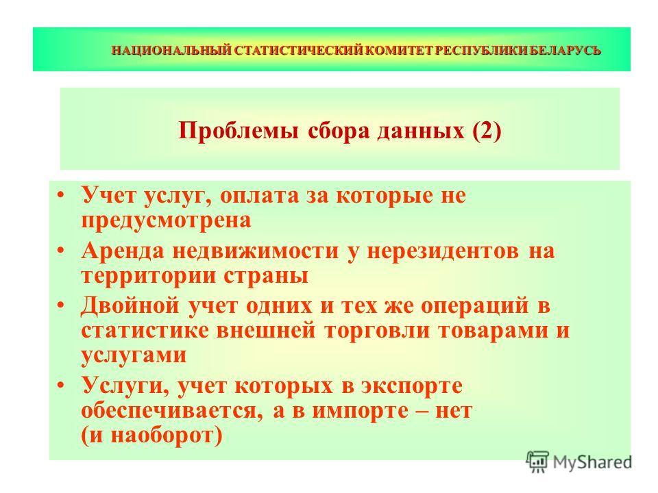 Официальные Интернетресурсы Республики Беларусь
