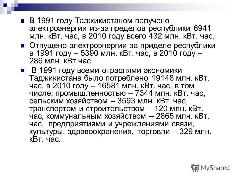 В 1991 году Таджикистаном получено электроэнергии из-за пределов республики 6941 млн. кВт. час, в 2010 году всего 432 млн. кВт. час. Отпущено электроэнергии за приделе республики в 1991 году – 5390 млн. кВт. час, в 2010 году – 286 млн. кВт час. В 199