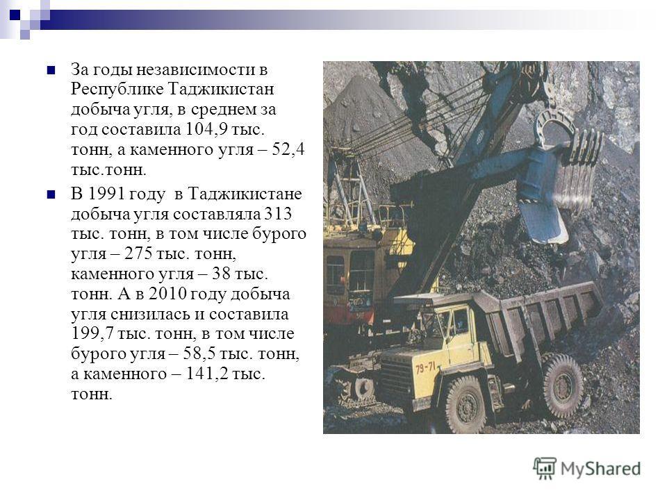 За годы независимости в Республике Таджикистан добыча угля, в среднем за год составила 104,9 тыс. тонн, а каменного угля – 52,4 тыс.тонн. В 1991 году в Таджикистане добыча угля составляла 313 тыс. тонн, в том числе бурого угля – 275 тыс. тонн, каменн