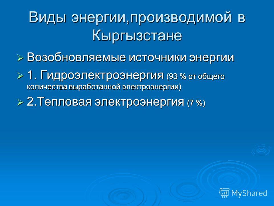 Виды энергии,производимой в Кыргызстане Возобновляемые источники энергии Возобновляемые источники энергии 1. Гидроэлектроэнергия (93 % от общего количества выработанной электроэнергии) 1. Гидроэлектроэнергия (93 % от общего количества выработанной эл