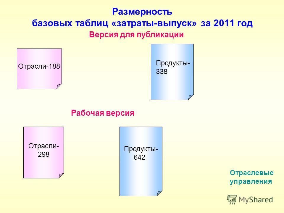 Размерность базовых таблиц «затраты-выпуск» за 2011 год Отрасли-188 Версия для публикации Отрасли- 298 Рабочая версия Отраслевые управления Продукты- 338 Продукты- 642