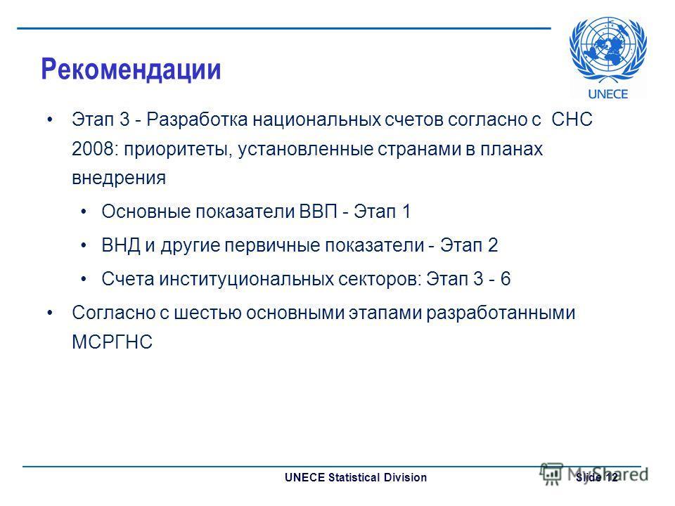 UNECE Statistical Division Slide 12 Рекомендации Этап 3 - Разработка национальных счетов согласно с СНС 2008: приоритеты, установленные странами в планах внедрения Основные показатели ВВП - Этап 1 ВНД и другие первичные показатели - Этап 2 Счета инст