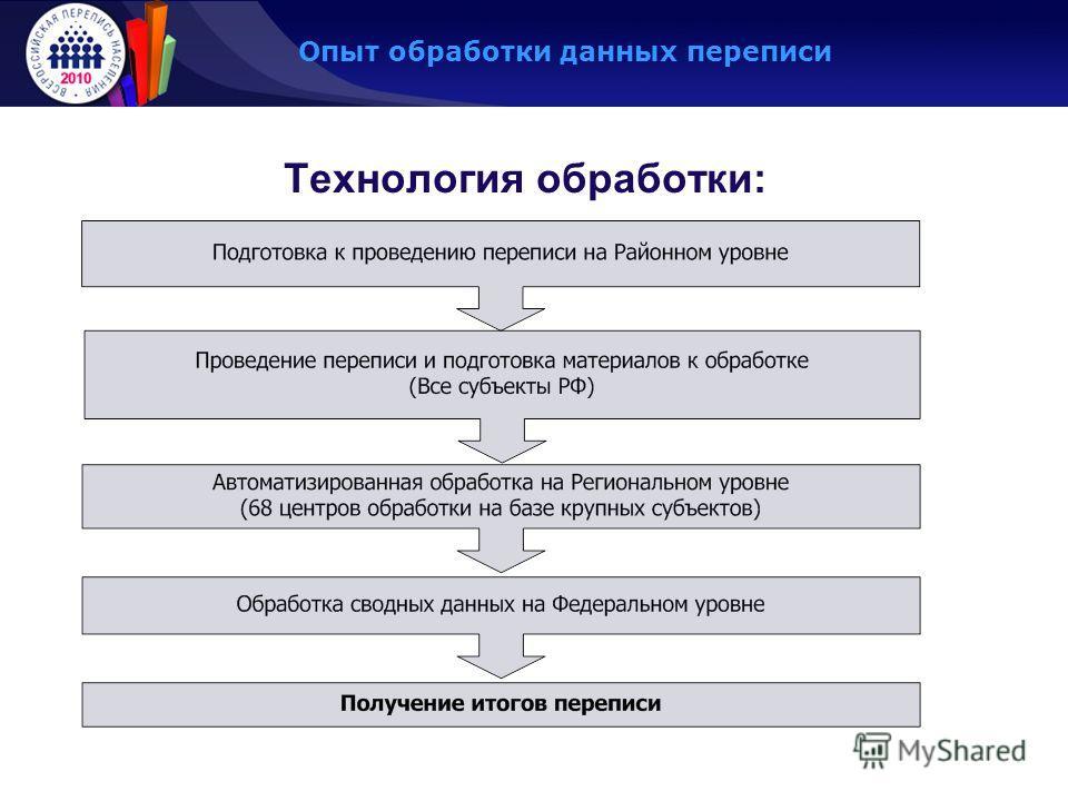 Опыт обработки данных переписи Технология обработки: