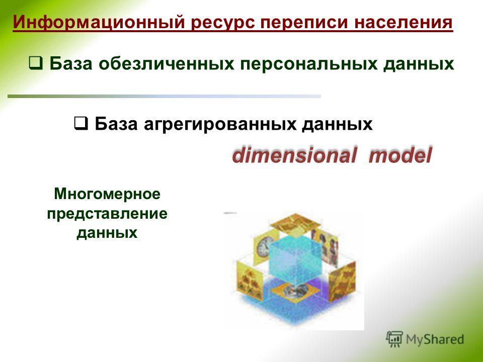 База обезличенных персональных данных Информационный ресурс переписи населения База агрегированных данных dimensional model Многомерное представление данных